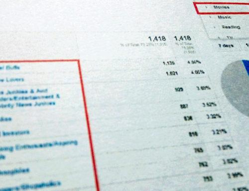 內容行銷必看的4個報告