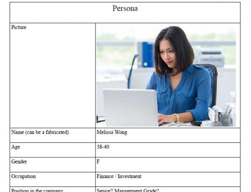 如何建立內容行銷中的 Persona
